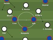 ventaja aprovechó Ancelotti
