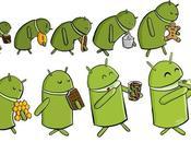 Android podría emplear kernel Linux 3.14
