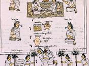 matrimonio México Antiguo: Estudio ceremonia mediante análisis iconográfico lámina Códice Mendoza