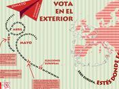 Votar desde extranjero