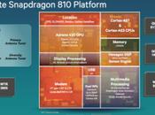 Qualcomm anuncia nuevos Snapdragon bits para 2015