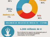 Aplicaciones móviles salud