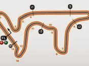MotoGP: Gran Premio Bull República Argentina.