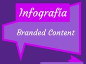 ¿Qué branded content? Infografía