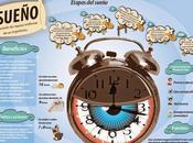 sueño etapas #Infografía #Salud #Curiosidades