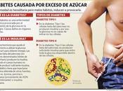 diabetes #Infografía #Diabetes #Salud