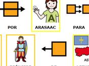 ARASAAC: Candidatos premios Príncipe Asturias