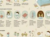 Consejos para dormir bien #Infografía #Salud #Consejos