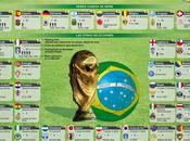 Brasil 2014, inicie Copa Mundo fútbol