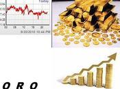 Precio Internacional sigue subiendo. vuelta Patrón Oro?
