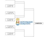 Copa Diputación Ourense Sala Benjamín Alevín 2014: Cuadrantes fase finales Celanova