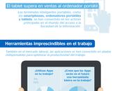 Emprende desarrollando Apps #Infografía #Emprendimiento #Tecnología