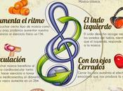 Efectos música #Infografía #Música #Entretenimiento