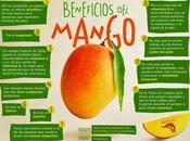Beneficios mango #Infografía #Salud #Alimentos