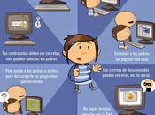 Consejos seguridad para niños niñas #Infografía #Internet #Consejos