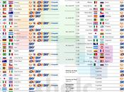 Calendario Trasmisiones televisión Mundial Brasil 2014