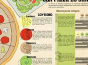 pizza sana? #Infografía #Salud #Alimentos