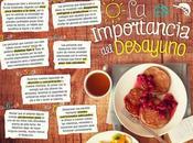 importancia desayuno #Infografía #Salud #Alimentación