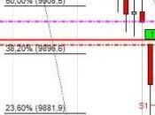 camino diario trading: (25/06/2014)