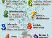claves imprescindibles para elegir buen colegio #Infografía #Consejos #Educación