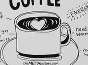 adicto cafeína avergüenzo