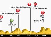 Nibali gana 'Clásica' etapa Tour France 2014