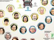 Comienza carrera presidencial 2011