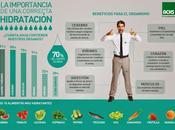 importancia correcta hidratación #Infografía #Salud #Alimentación