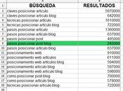 pasos para posicionar post blog