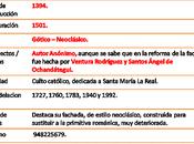 Catedral Pamplona Datos Destacados