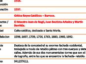 Concatedral Logroño Datos Destacados