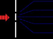 Unos apuntes física cuántica, III: doble rendija