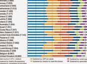 Economía Felicidad Paradoja Estado feliz