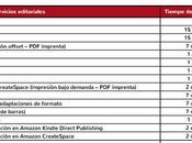 Calendario editorial para servicios editoriales