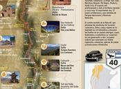 ruta explicada tramo tramo: norte.
