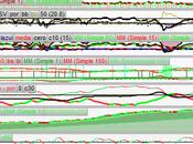 Analizamos S&P500 Ibex35, música Javier Krahe