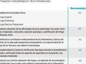Atención paciente quirúrgico: recomendaciones clave