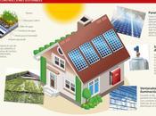 Viviendas atosuficientes sostenibles