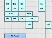 Calendarios vacunaciones ¿hechos industria vacunas?