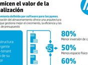 PYME tiene servidores tecnología Intel: Dell, IBM, Lenovo? Libera StoreVirtual