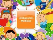 Inteligencias múltiples aplicadas aula casa