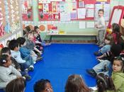 Escuela, participación creatividad