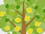 CUENTO: árbol problemas