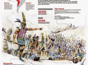 Fortaleza Paramonga, legado Chimu
