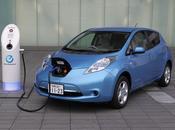Nissan anticipa ayuda ecológica para coches eléctricos
