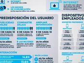 Infografía: Estudio Medios Comunicación Online