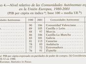 Cataluña independiente. Relaciones Europa