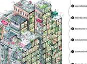 Estéticas Urgentes Kowloon