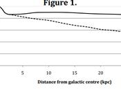 campos eléctricos galácticos puede resolver misterio gravitatorio materia oscura