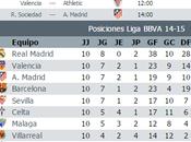Calendario Liga BBVA jornada 2014-2015